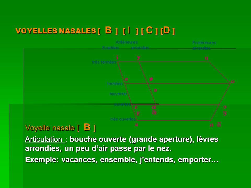 VOYELLES NASALES [ B ] [ I ] [ C ] [D ]
